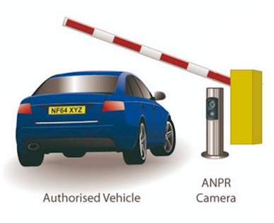 Nortech ANPR secures car parks